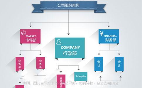 2018公司起名常用字推荐(带寓意)